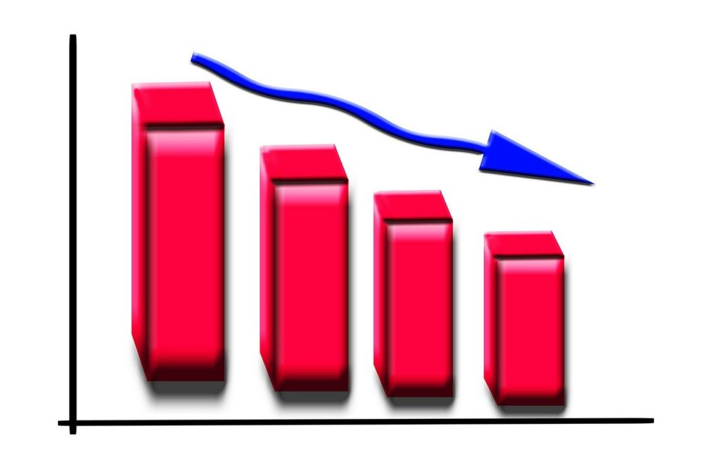 decline, bar graph